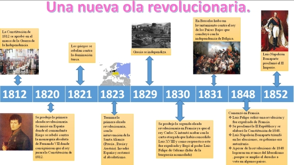 oleada2brevolucionaria2bpara2bblog