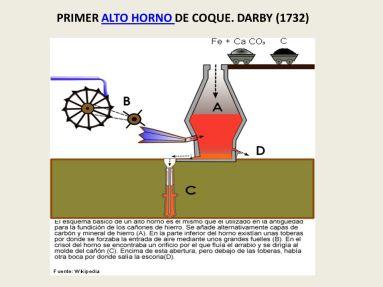 Alto horno de coque / Wikipedia