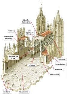 catedral-gc3b3tica