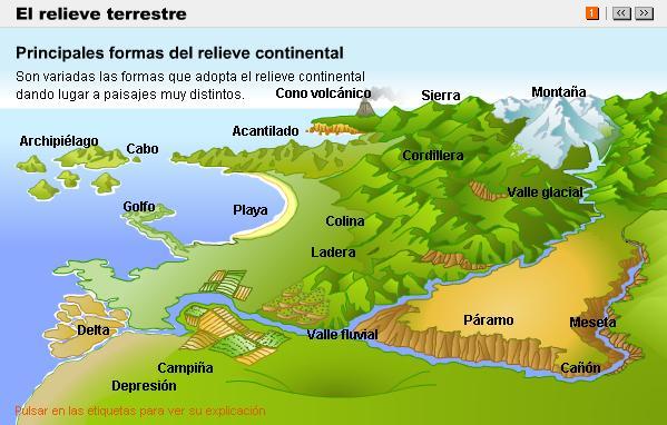 Formas del relieve continental