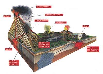 volcanenerupcion