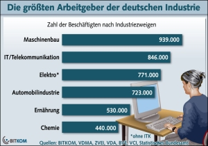 INDUSTRIE_ARBEIT_Download
